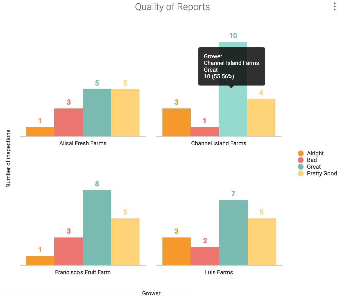 QA analytics-2